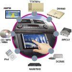 Digital Multimedia System